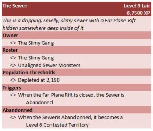 Zone Stat Block: Sewer